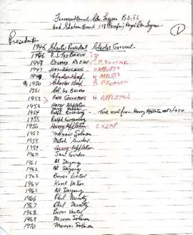Fairview Branch B.E.S.L. - Presidents